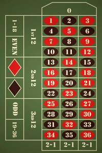 online casino roulette trick book of rah online